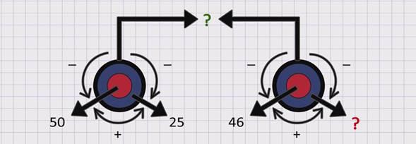 Как нарисовать 50